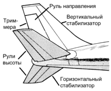 220px-Empennage_%28PSF%29_ru